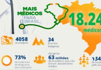 Jair Bolsonaro e Fernando Haddad divergem sobre Mais Médicos e SUS